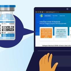 Begini Cara Cek Stok Vaksin COVID-19 Online di Indonesia