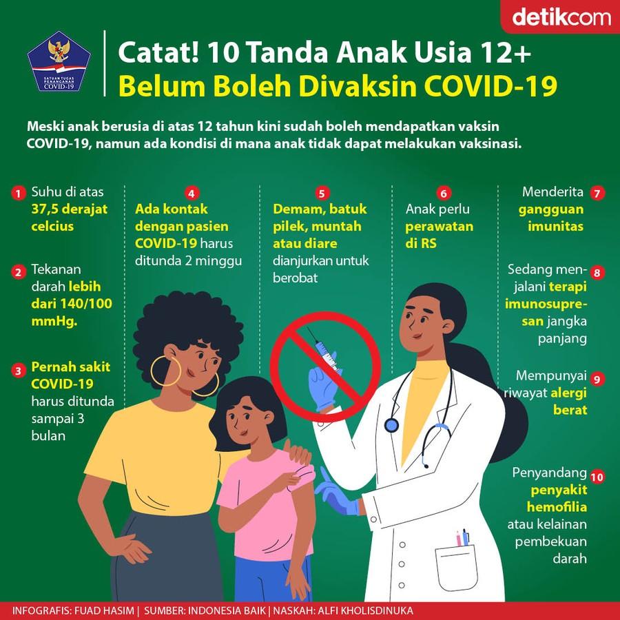 Infografis BNPB Vaksin Anak