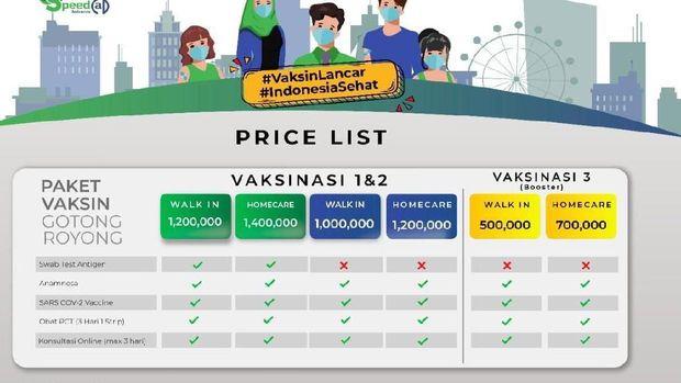 Viral flyer vaksinasi booster berbayar. Pihak SpeedLab Indonesia memberikan klarifikasi.
