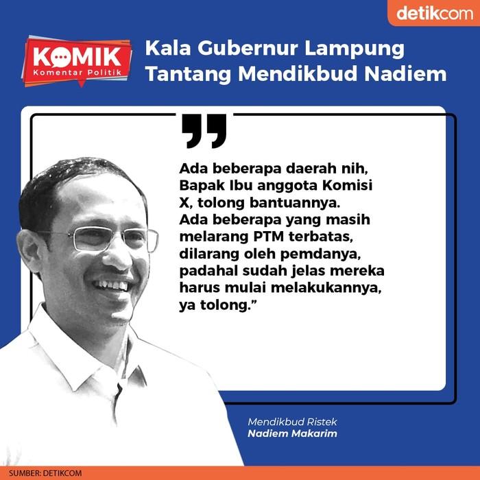 Kala Gubernur Lampung Tantang Mendikbud Nadiem (Tim Infografis detikcom)