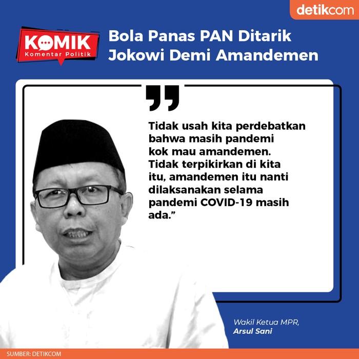 Bola Panas PAN Ditarik Jokowi Demi Amandemen (Tim Infografis detikcom)
