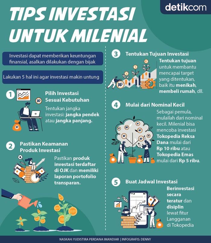 Infografis Tokopedia