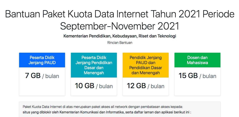 Kuota Internet, Kemdikbud.ri