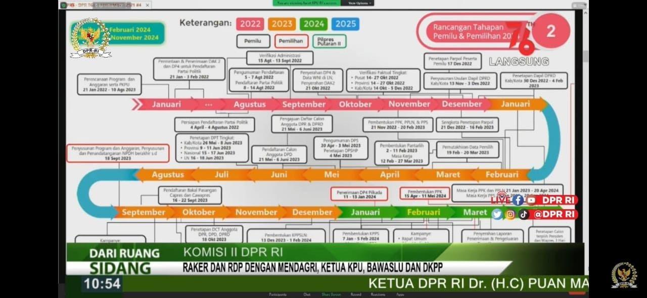 Rancangan tahapan pemilu dan pemilihan 2024 (Dok. Screenshot YouTube).