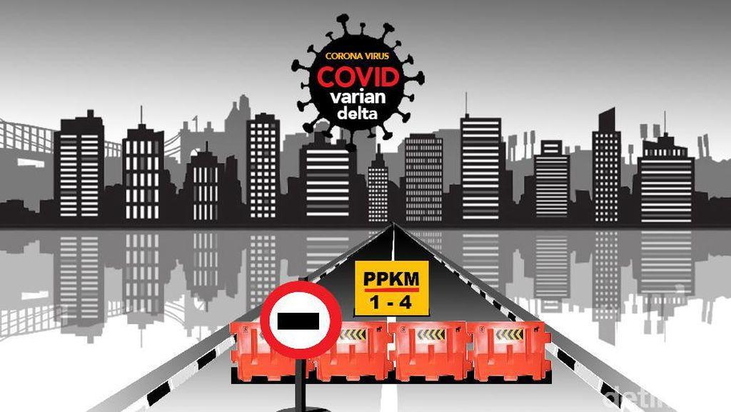 Penyebaran COVID-19 Mulai Turun, Ini Daftar Lengkap Wilayah PPKM Level 2-4
