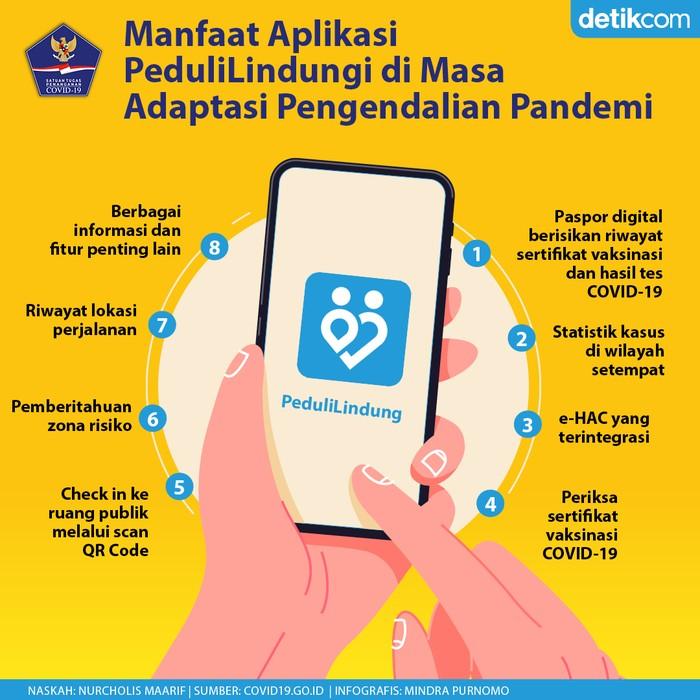 Aplikasi PeduliLindungi