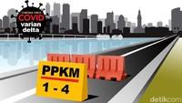 Daftar Lengkap Wilayah PPKM Level 1, 2 dan 3 Terbaru