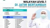 Tambah 3, Daerah Level 1 di Jatim Kini Jadi 6 Kabupaten/Kota