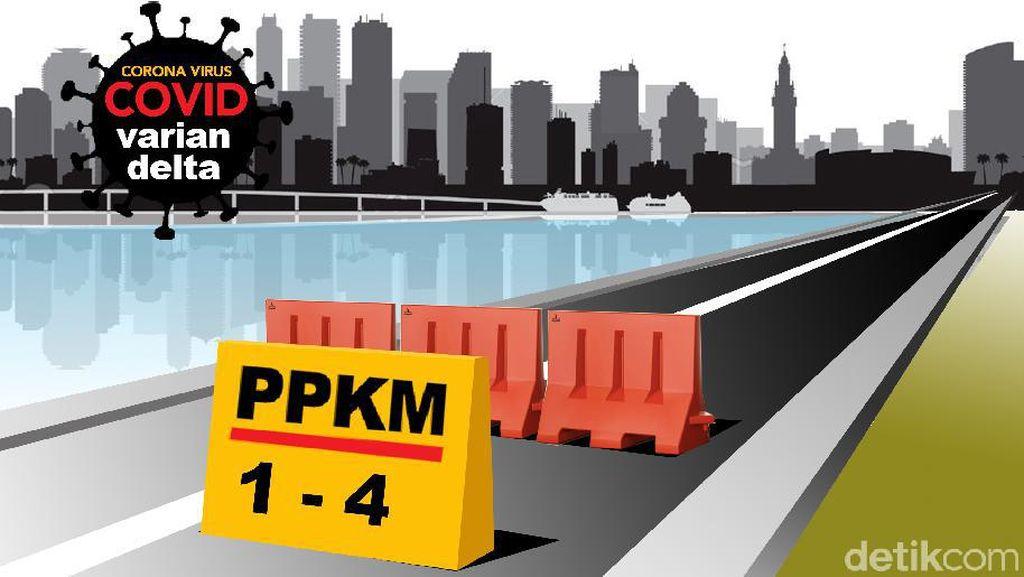 PPKM Diperpanjang, 54 Daerah Jawa Bali Kini PPKM Level 2