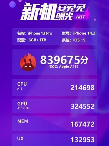 Hasil benchmark iPhone 13
