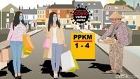 Instruksi Mendagri Terbit, Begini Aturan Lengkap PPKM hingga 4 Oktober