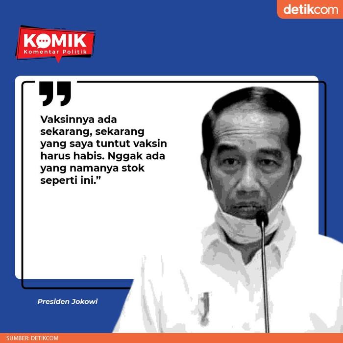 Jokowi Menyentil, Bobby Menjawab (Tim Infografis detikcom)