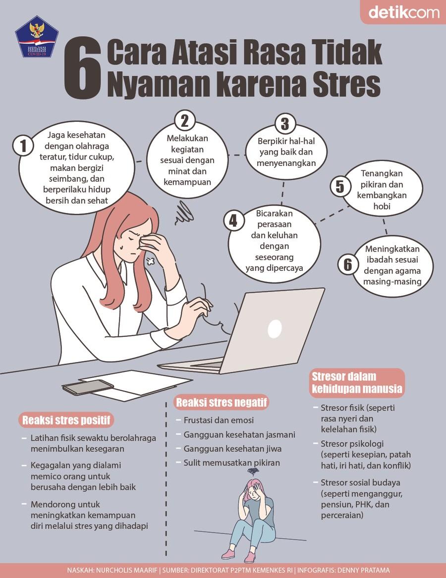 Stres karena Pandemi