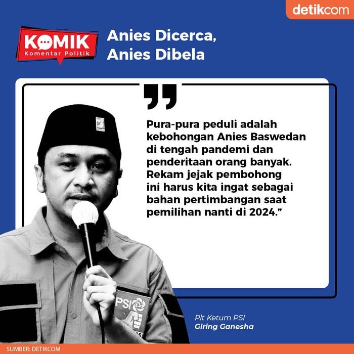 Anies Dicerca, Anies Dibela (Tim Infografis detikcom)