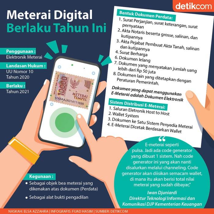 Meterai Digital