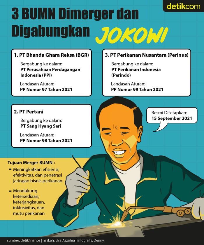 3 BUMN Dilebur Jokowi
