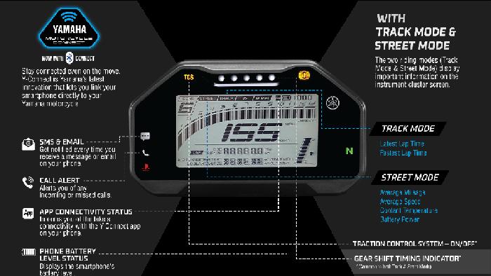 Panel instrumen Yamaha R15 V4