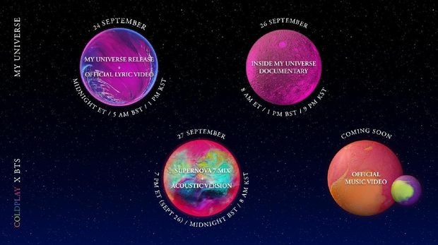 Jadwal perilisan rangkaian kolaborasi BTS dan Coldplay lewat My Universe