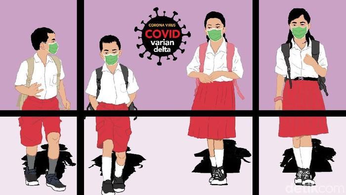 Klaster Sekolah Covid: Data Terbaru Klaster PTM di Situs Kemdikbud