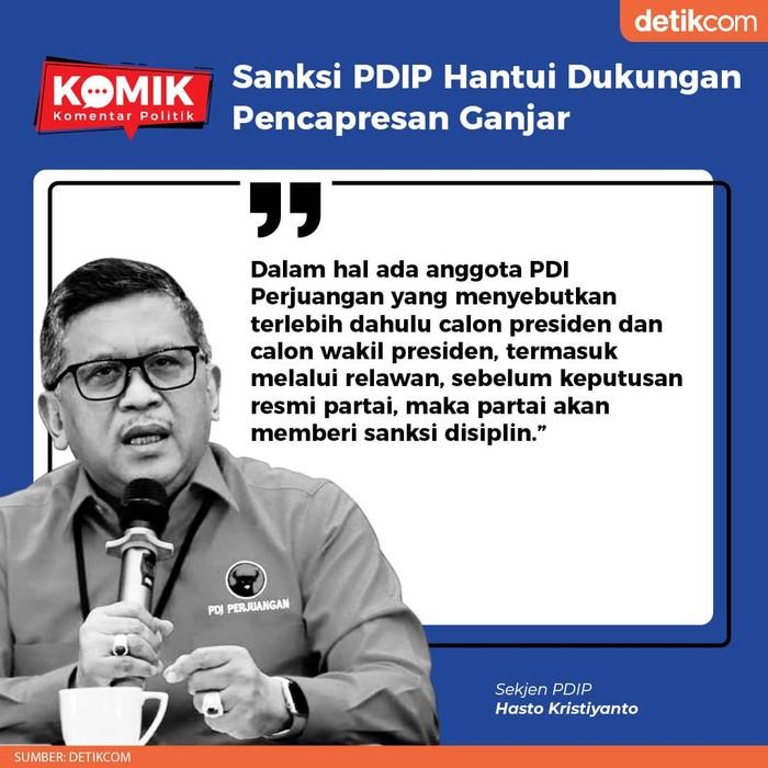 Sanksi PDIP Hantui Dukungan Pencapresan Ganjar (Tim Infografis detikcom)