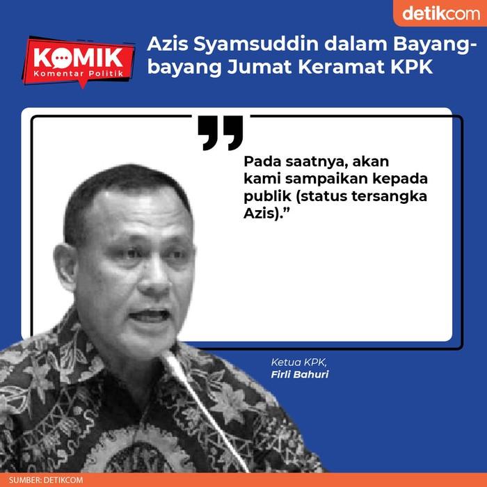 Azis Syamsuddin dalam Bayang-bayang Jumat Keramat KPK (Tim Infografis detikcom)