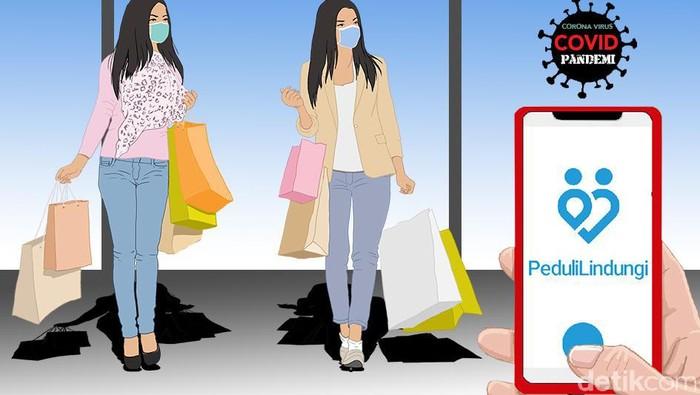 Syarat Masuk Mall Solo, Cek Dulu Sebelum Berangkat!