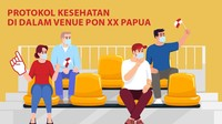Ini Protokol Kesehatan di dalam Venue Gelaran PON XX Papua