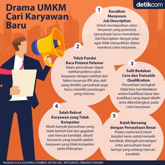 Balada UMKM Cari Karyawan