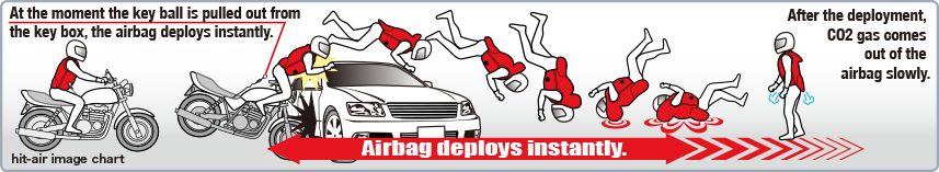 Airbag motor hit-air