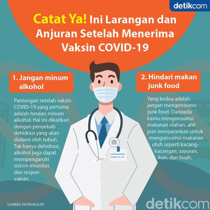 anjuran dan pantangan setelah vaksin covid-19