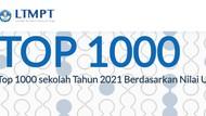 Daftar SMA Terbaik di Tangerang dan Tangsel Versi LTMPT, Sekolahmu Termasuk?