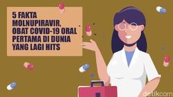 Dengan hasil uji klinis yang menjanjikan, molnupiravir jadi harapan baru melawan COVID-19. Obat oral pertama di dunia untuk COVID-19 ini mulai banyak dilirik.