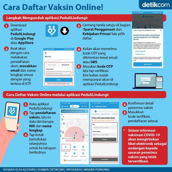 Vaksin Online