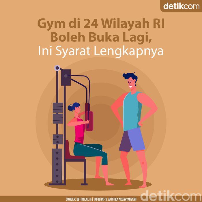 Gym sudah boleh buka cek syarat-syaratnya