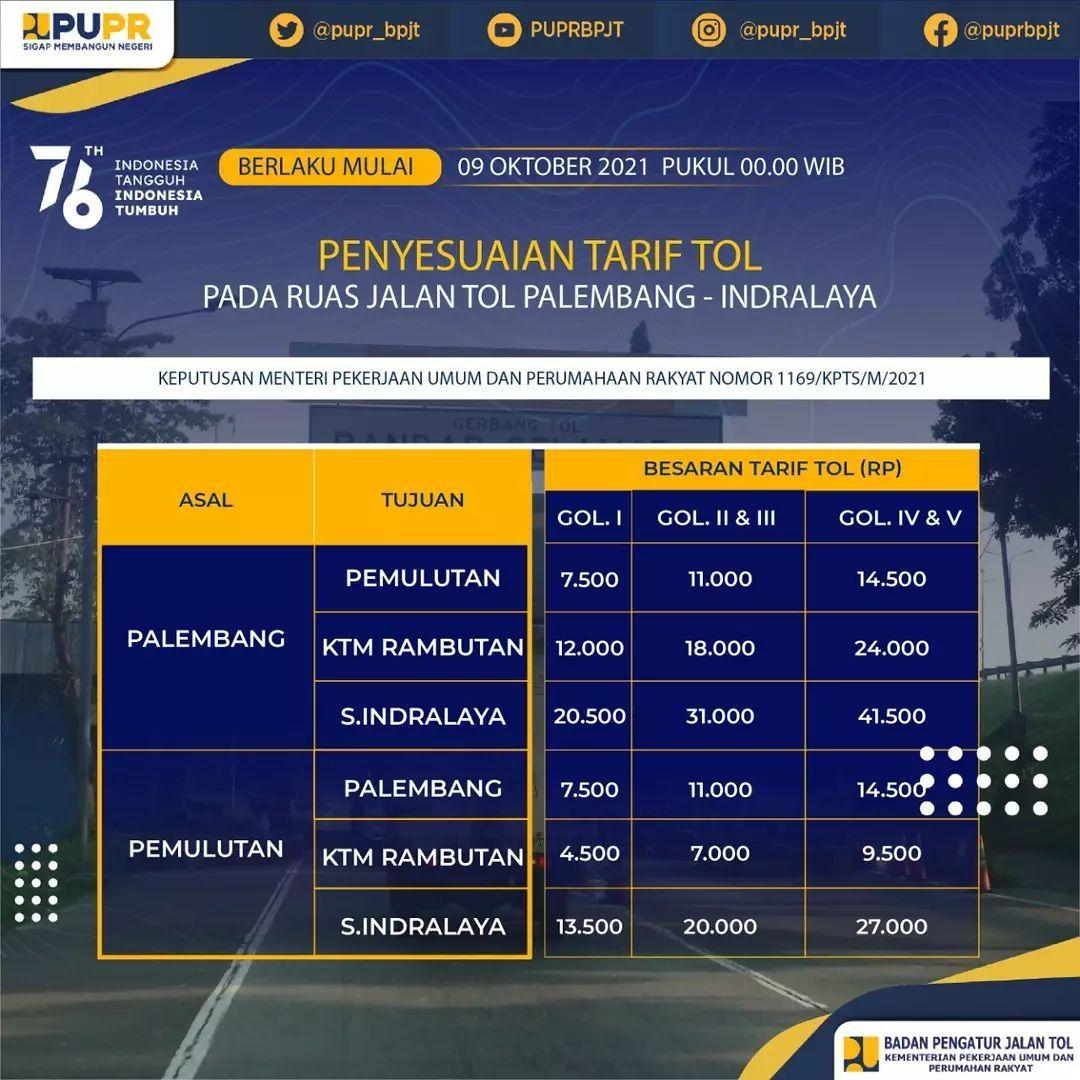 Tarif Baru Tol Palembang-Indralaya