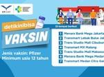 Warga Malang, Makassar, Medan, Ingin Dapat Vaksin Pfizer? Ini Alamatnya
