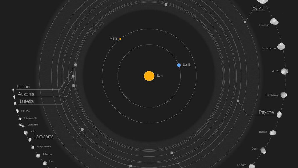 Fantastis! Misi Lucy NASA Jelajahi Asteroid Senilai Rp 13,9 Triliun