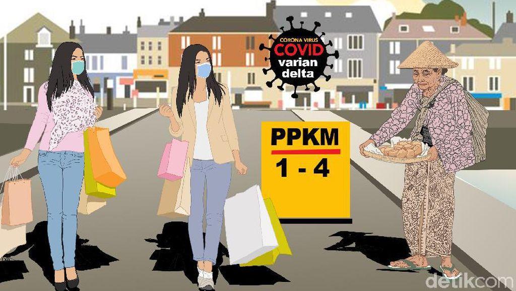 Padang PPKM Level Berapa? Ini Status dan Info Terbarunya