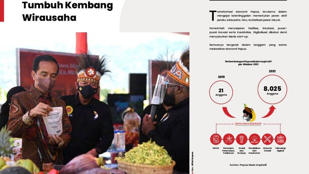 2 Tahun Jokowi-Maruf, Ini Capaian Penanganan Pandemi & PEN