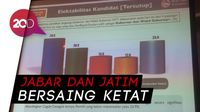 Survei RTK: Khofifah, Duo DM, Ganjar Pranowo Unggul Pilkada