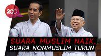 Karena Maruf, Pemilih Nonmuslim dan Milenial Tinggalkan Jokowi
