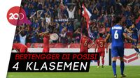 Kalah 2-4 dari Thailand, Indonesia Sulit Maju ke Fase Knockout