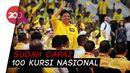 Airlangga Pede Golkar Raih 110 Kursi di Parlemen