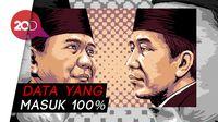 QC LSI Denny JA: 9 Partai Lolos Parlemen, Siapa Saja?