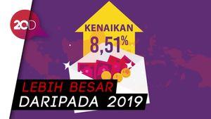 Asyik! UMP Tahun 2020 Naik 8,51%