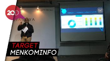 Kemenparekraf Lihat Peluang Lahirnya Startup Hectocorn di Indonesia