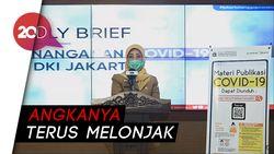 Kasus Covid-19 di Jakarta Tambah 466, Total 22.909
