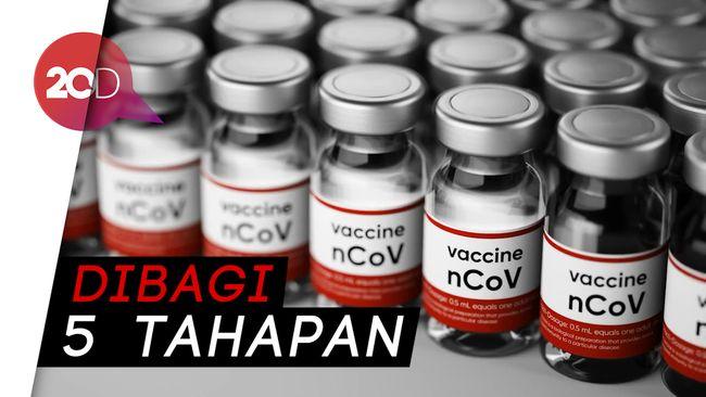 Skema Penerimaan Vaksinasi Corona, Siapa yang Diprioritaskan?