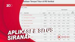 Cek Ketersediaan Kamar RS Seluruh Indonesia di Aplikasi Ini