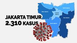 Sebaran 7.505 Kasus Covid-19 di 43 Kecamatan se-DKI 24 Juni